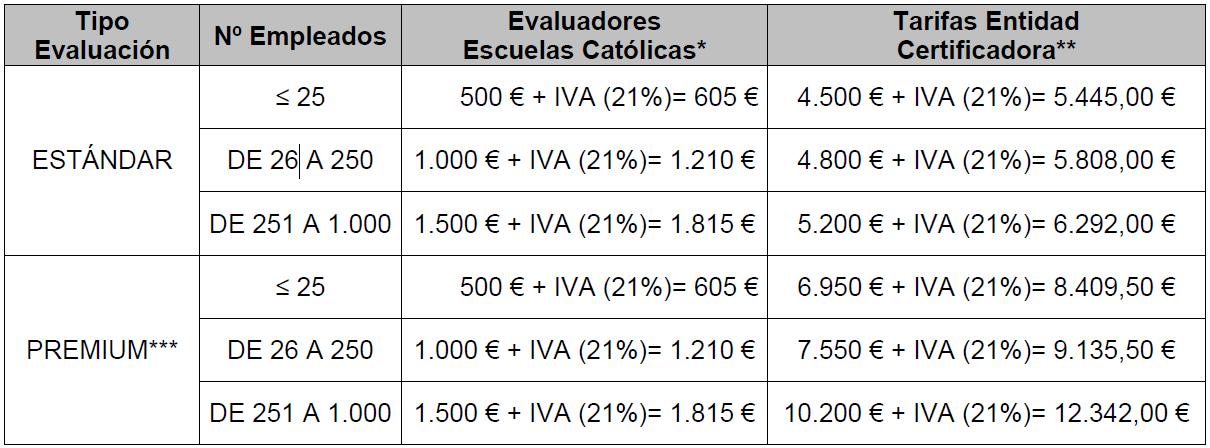 Precios_evaluaciones