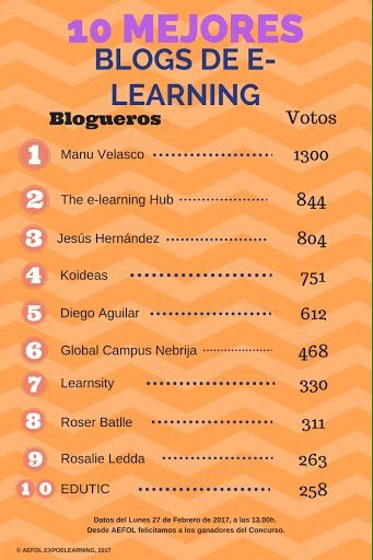 10 mejores blogs de elearning