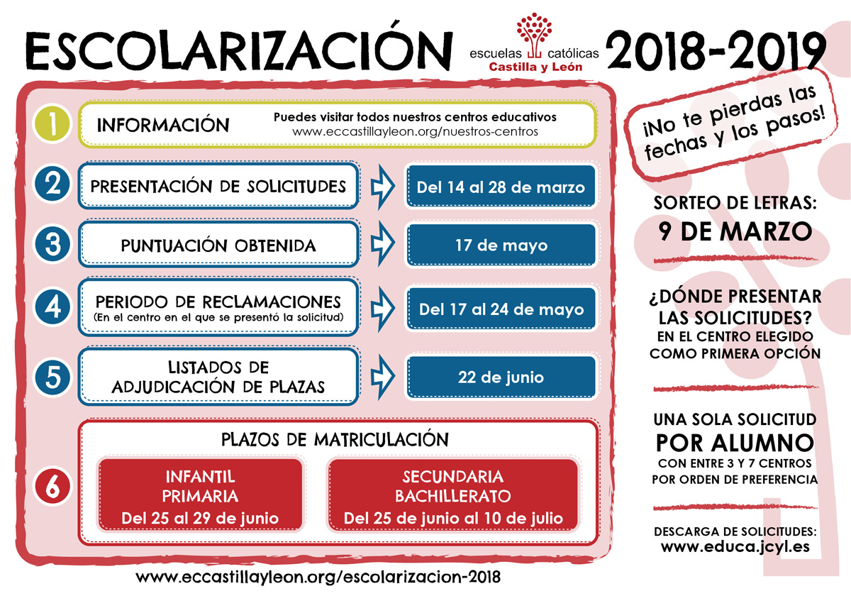 Proceso-Escolarizacion-Castilla-y-Leon-2018-2019