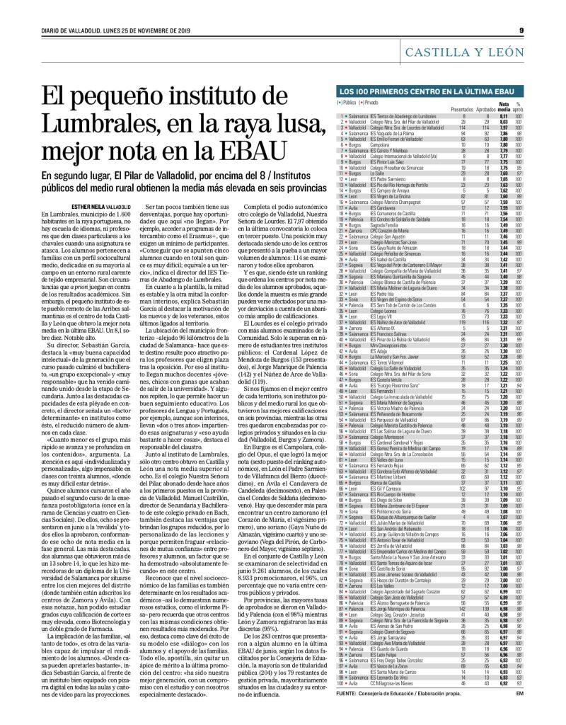 Ranking de las notas de EBAU en colegios de Castilla y León