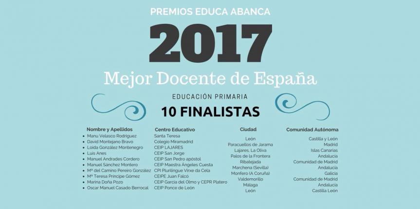 El docente Manu Velasco nominado al Mejor Docente de España 2017 en los premios Educa Abanca